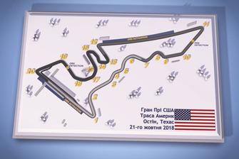 Гран Прі США: Путівник Трасою Америк