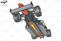 McLaren MP4-14 underside (ballast moved along plank)