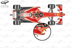 Ferrari F60 bargeboard region, legality of Ferrari and Red Bull's designs contested by Williams and subsequently dropped