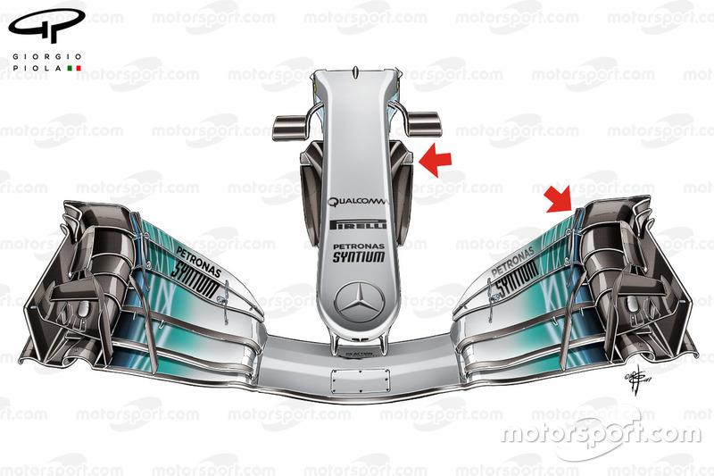 Aileron avant de la Mercedes W08, GP de Belgique