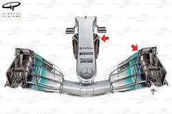 Mercedes W08 front wing, Belgium GP