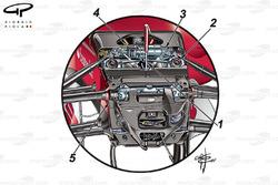 Suspensión delantera del Ferrari SF70H