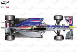 Red Bull RB9 and Mercedes W04 top view comparison