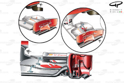 Ferrari F10 front wing comparison (older specification top left)