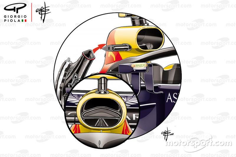 Red Bull RB14: la presa d'aria motore