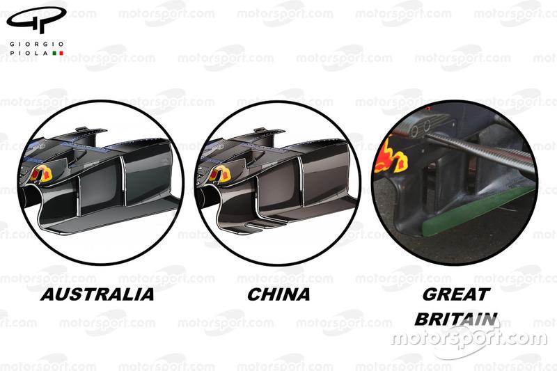 Порівняння поворотних лопатей Red Bull RB13, Гран Прі Австралії, Китаю та Великої Британії
