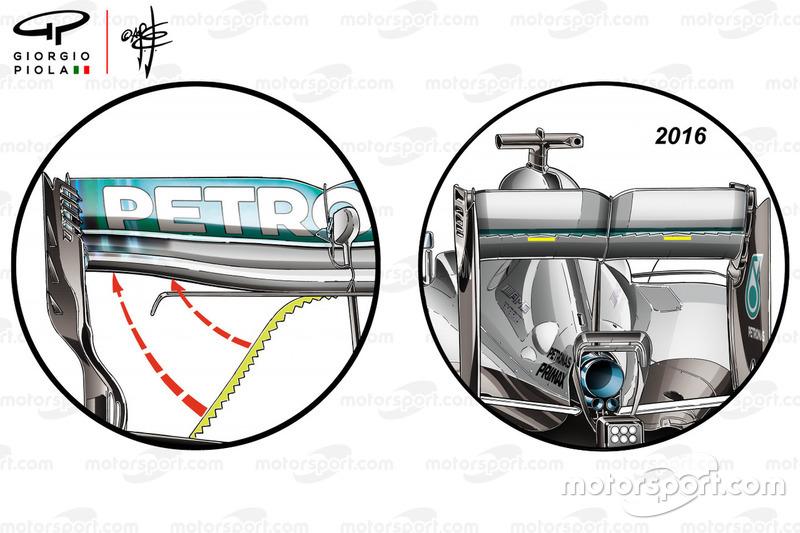 الجناح الخلفي لسيارة مرسيدس دبليو09