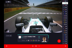 F1 TV launch