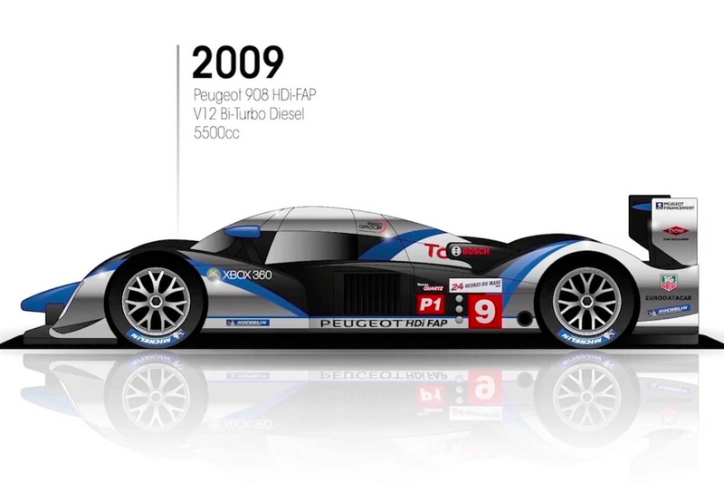 2009: Peugeot 908 HDI-FAP