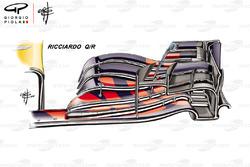 Red Bull Racing RB14 alerón delantero Daniel Ricciardo Q / R