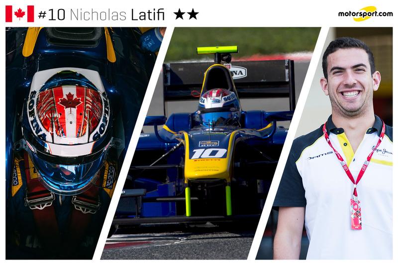 Nicholas Latifi - 21 ans