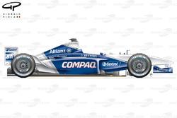 Williams FW24 2002