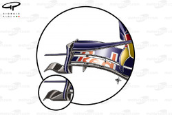 Red Bull RB4 2008 front wing endplate comparison