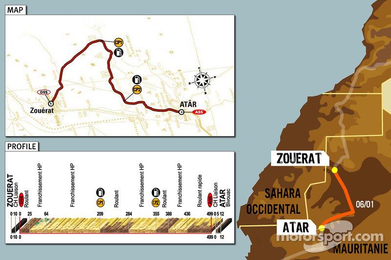 Dakar: Stage 7 Zouerat to Atar notes