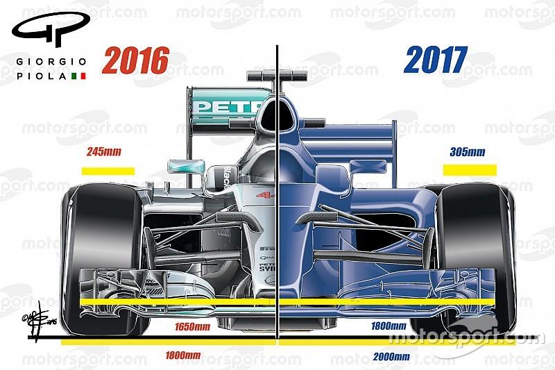 Машины 2017 года не станут привлекательнее, считает Грожан