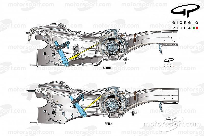 Technik-Analyse: Wie Ferrari den Antrieb und die Aufhängung optimiert hat