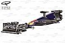 Tech analyse Australië: S-duct Toro Rosso ontrafeld