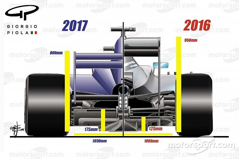 Regole 2017: in Curva 3 a Barcellona in pieno a 275 km/h?