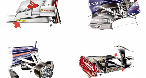 Abu Dhabi GP Teknik Değerlendirme
