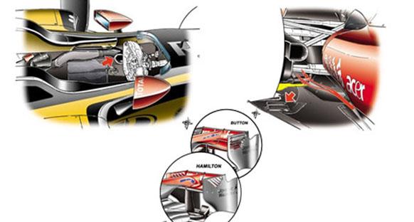 Abu Dabi Grand Prix - Teknik detaylar