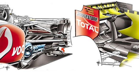 Macaristan Grand Prix - Teknik detaylar