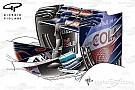 Технічний огляд ГП Китаю: Toro Rosso та Williams