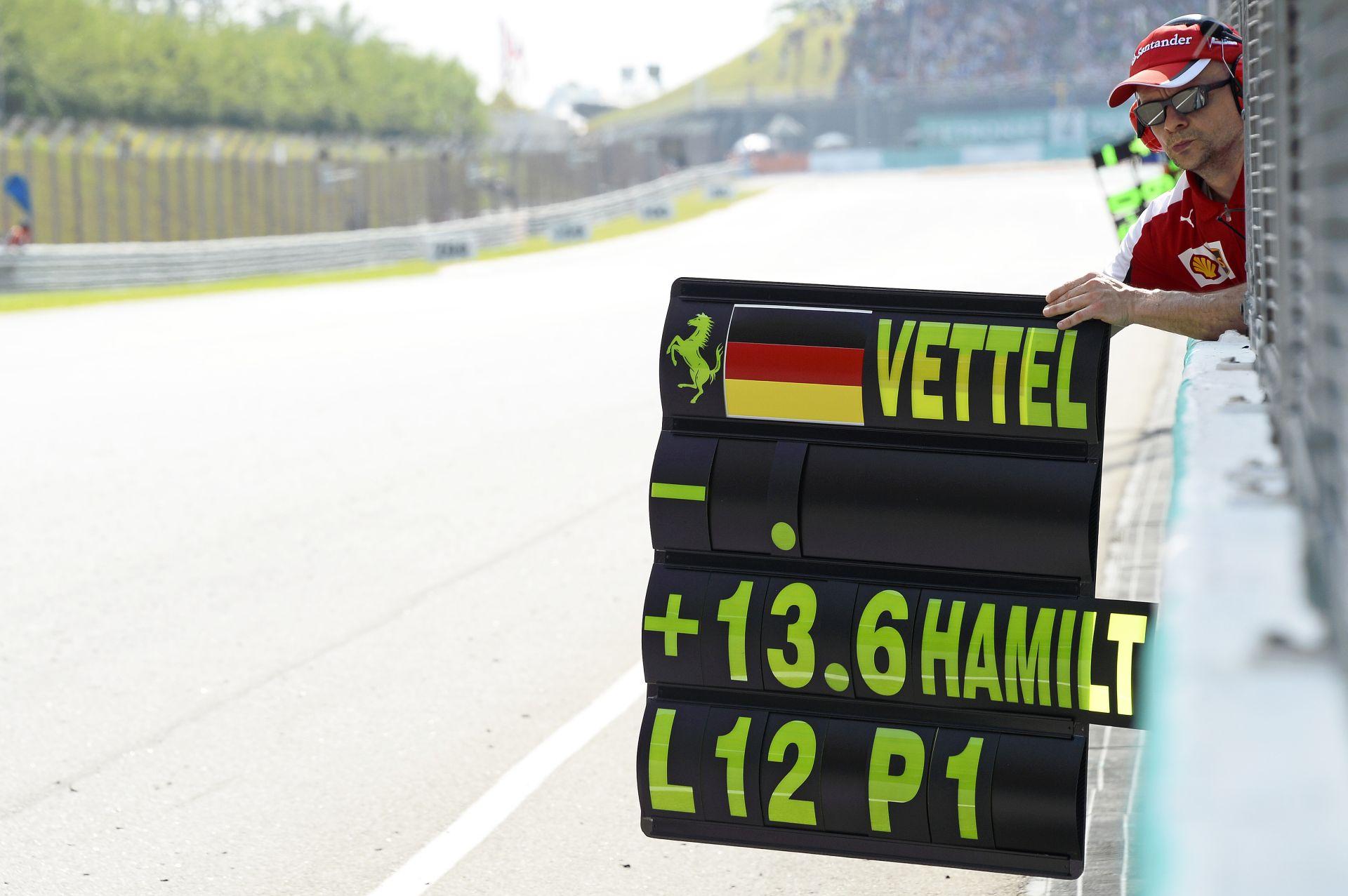 Annyit költ a Ferrari, amennyit csak akar? Agresszívan térnének vissza a csúcsra a Forma-1-ben!