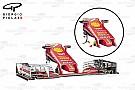 Formel-1-Technik: Wie Ferrari zu Red Bull Racing aufgeschlossen hat