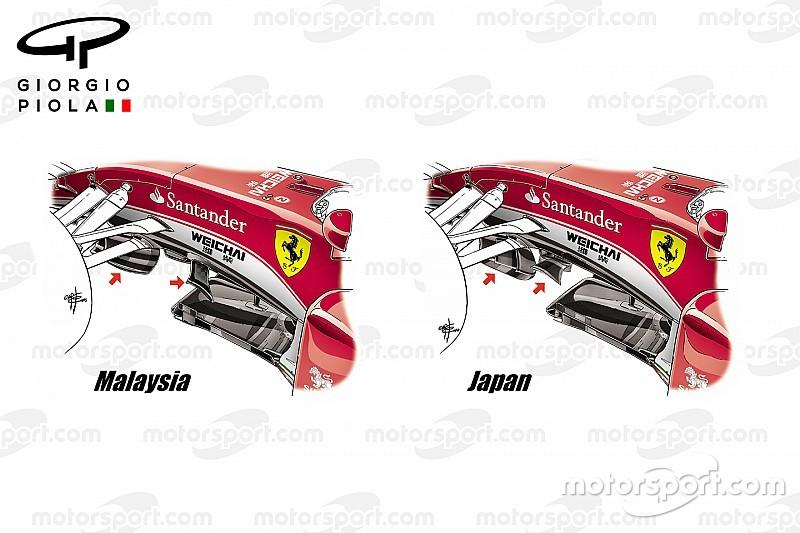 Technique - L'ailette d'étrave de la Ferrari SF16-H