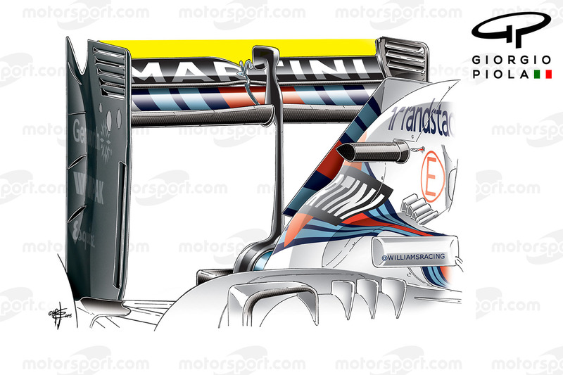 Williams FW38 achtervleugel GP Italië