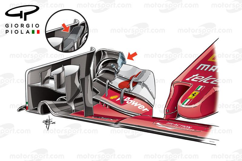 مقارنة الجناح الأمامي لسيارة فيراري إس.إف16-اتش في إيطاليا