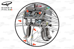 Mercedes W04: FRIC-System