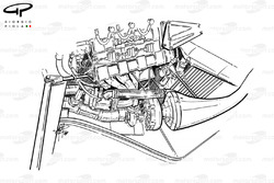 McLaren MP4-4 1988 Honda turbocharger installation