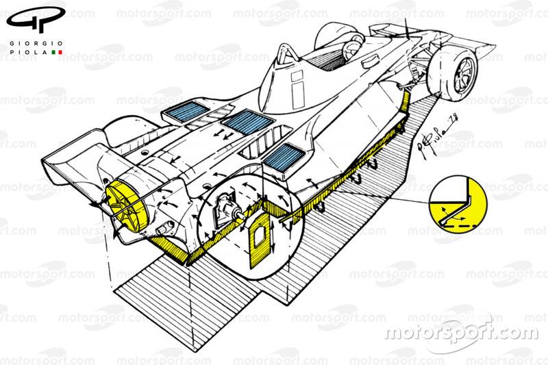 Brabham BT46B 1978 detail