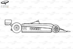 Lotus 81B 1981 года: вид сбоку