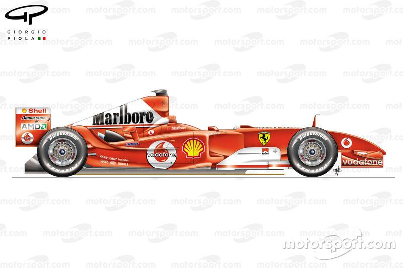 Ferrari F2004 (655) zijaanzicht