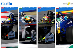 FIA Avrupa F3 Ön bakış