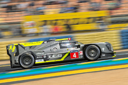 ByKolles Racing Team