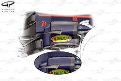 Red Bull RB13 bargeboards comparison