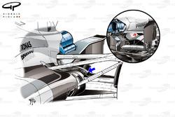 Comparación de los flaps de refrigeración del Mercedes W08