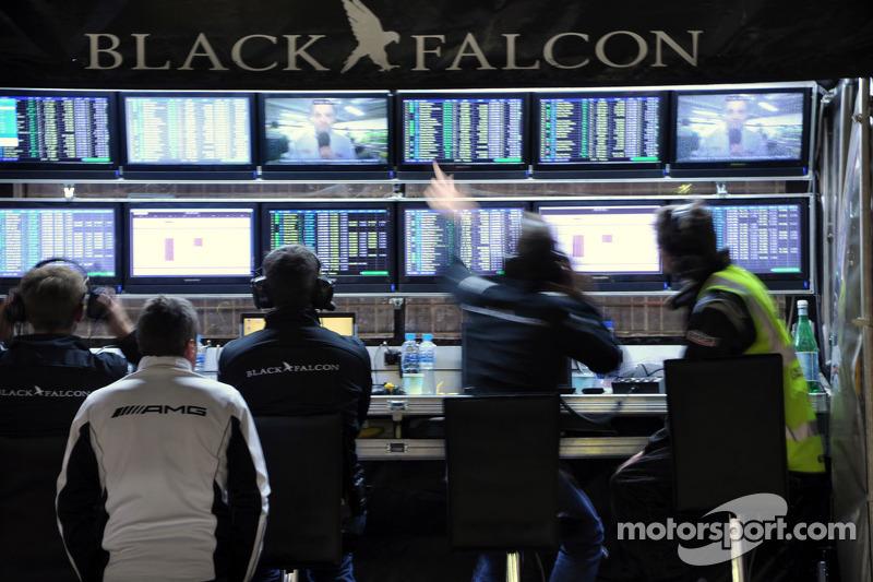Black Falcon teamleden