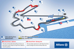 Korea International Circuit, Korean GP