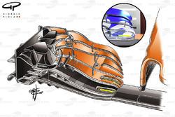 McLaren MCL32 e Toro Rosso STR12, ala anteriore a confronto
