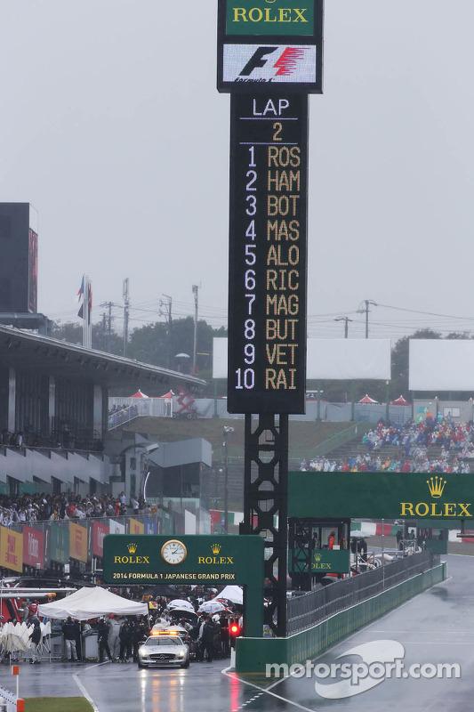 A corrida é parada e o Safety Car e os carros param nos boxes