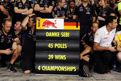 Red Bull Racing give thanks to the departing Sebastian Vettel, Red Bull Racing