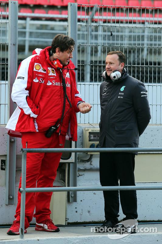 Alex Cinelli, Aerodynamik-Ingenieur Ferrari