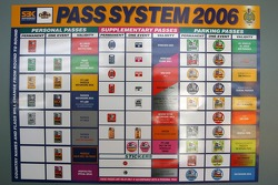 Pass system 2006