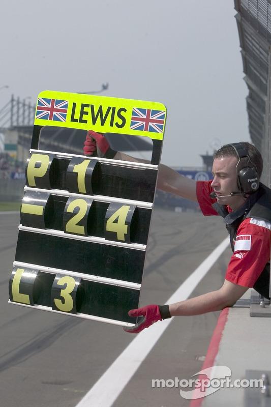 Le panneau de piste de Lewis Hamilton