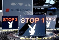 Signes des pneus pour Christian Abt