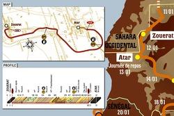Stage 7: 2007-01-12, Zouérat to Atar